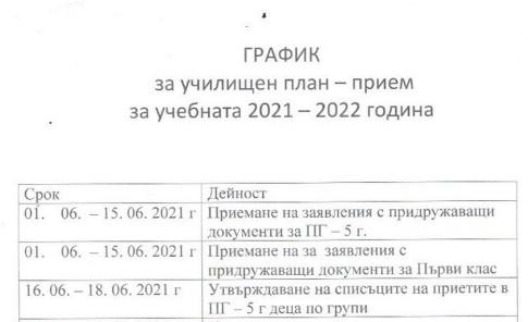 Прием 2021/2022г.